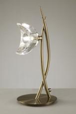 Настольная лампа декоративная Eclipse Antique Brass 1479