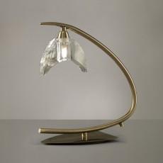 Настольная лампа декоративная Eclipse Antique Brass 1478