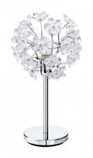 Настольная лампа декоративная Fenari 91821