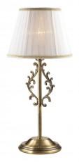 Настольная лампа декоративная Idilia 1191-1T