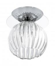 Накладной светильник Civo 92851